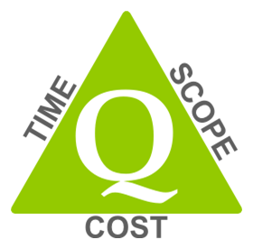 graphic relating time and scope to cost